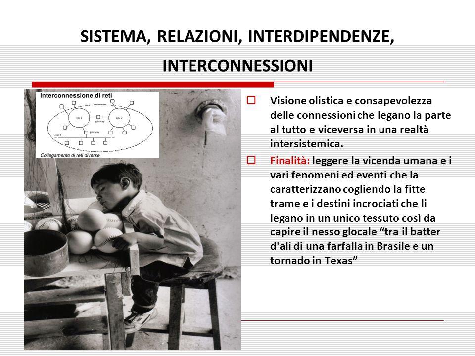 SISTEMA, RELAZIONI, INTERDIPENDENZE, INTERCONNESSIONI  Visione olistica e consapevolezza delle connessioni che legano la parte al tutto e viceversa i