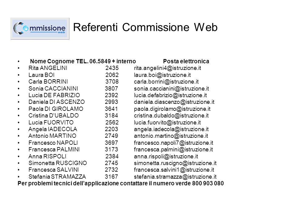 Referenti Commissione Web Nome Cognome TEL.