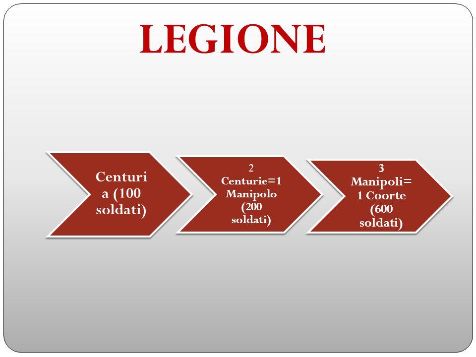 LEGIONE Centuri a (100 soldati) 2 Centurie=1 Manipolo (200 soldati) 3 Manipoli= 1 Coorte (600 soldati)