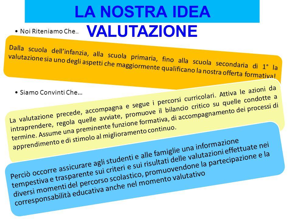 LA VALUTAZIONE Dalle indicazioni nazionali: «Agli insegnanti competono la responsabilità della valutazione e la cura della documentazione, nonché la s