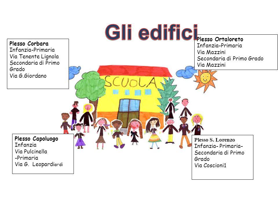 PRESENTAZIONE A partire dall' a.s. 2013-14 è stato istituito il nuovo Istituto Comprensivo Sant'Egidio del Monte Albino, composto da 7 sedi scolastich
