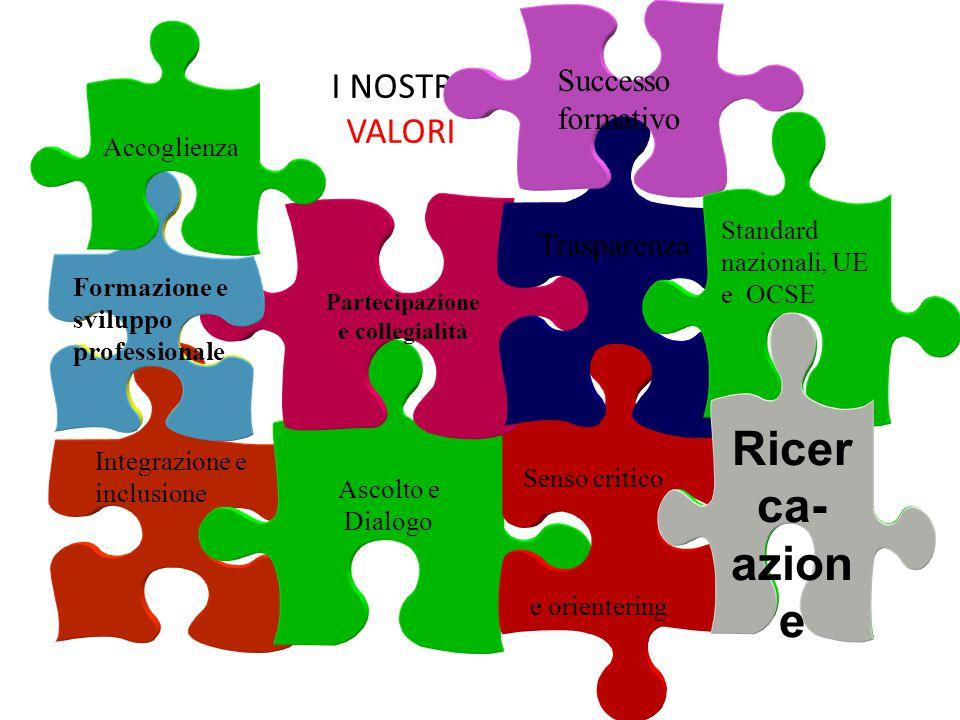 Il sistema formativo in cui vive l'alunno è caratterizzato da una fitta e articolata rete di rapporti che intrecciano la famiglia, la scuola, la parro