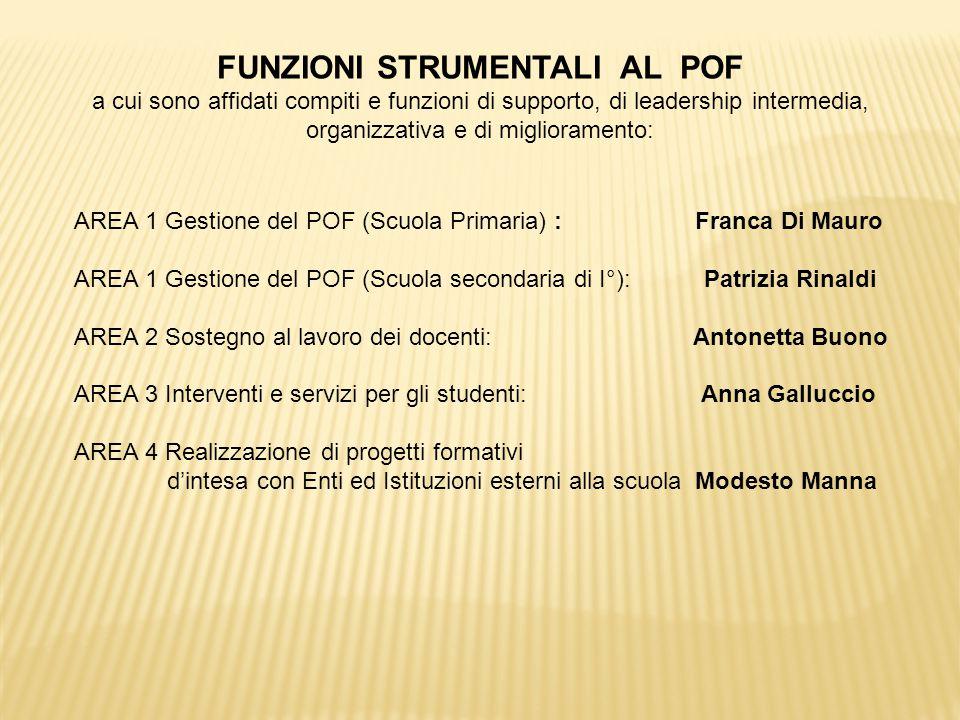DATI GENERALI ISTITUTO COMPRENSIVO STATALE MONS. G. CASTALDI Via Passanti Scafati 80041 Boscoreale Tel. /Fax 081 5371841 e-mail: naic8ae00p@istruzione