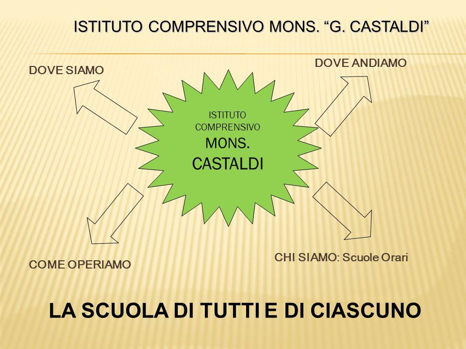 ISTITUTO COMPRENSIVO MONS. G. CASTALDI ISTITUTO COMPRENSIVO MONS.