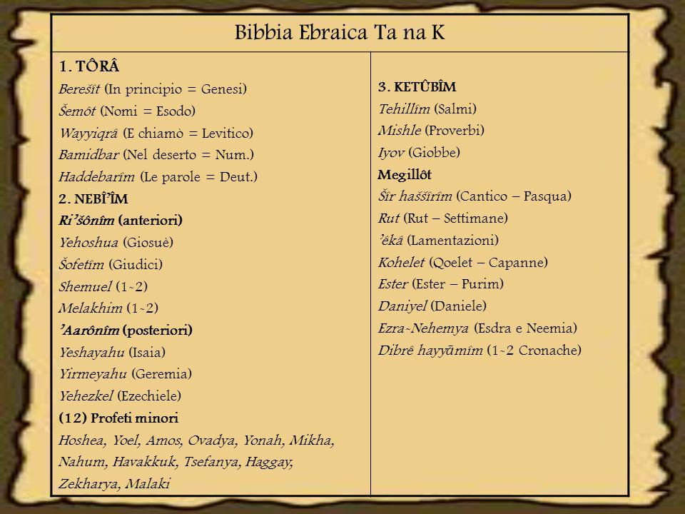 Bibbia Ebraica Ta na K 1. TÔRÂ Berešît (In principio = Genesi) Šemôt (Nomi = Esodo) Wayyiqrâ (E chiamò = Levitico) Bamidbar (Nel deserto = Num.) Hadde