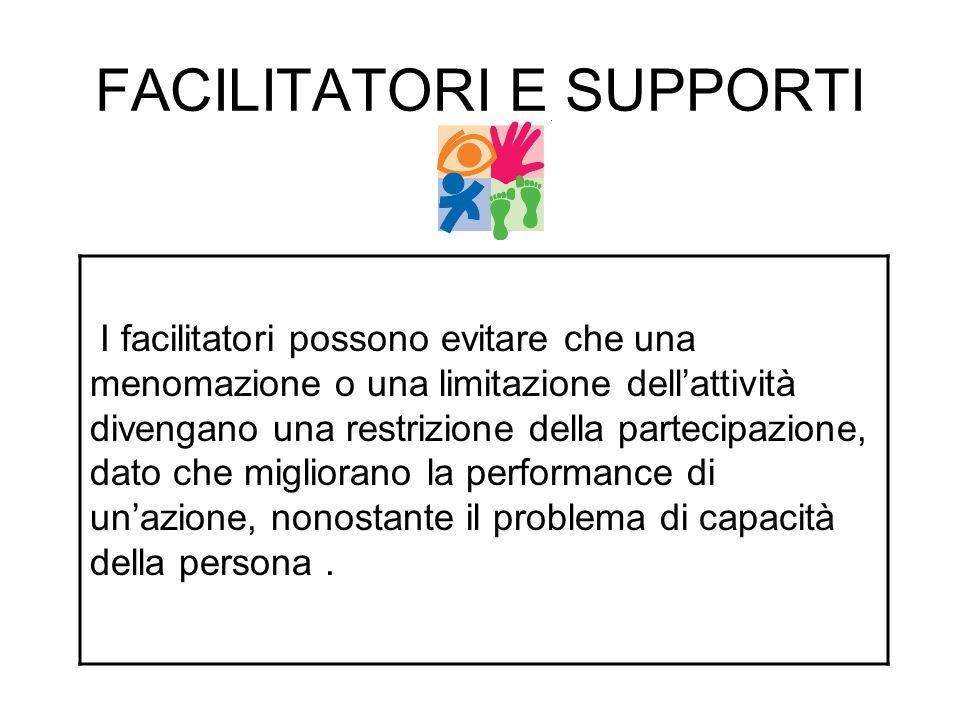 FACILITATORI E SUPPORTI I facilitatori possono evitare che una menomazione o una limitazione dell'attività divengano una restrizione della partecipazi