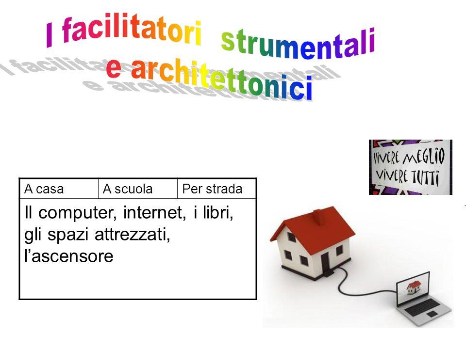 A casaA scuolaPer strada Il computer, internet, i libri, gli spazi attrezzati, l'ascensore