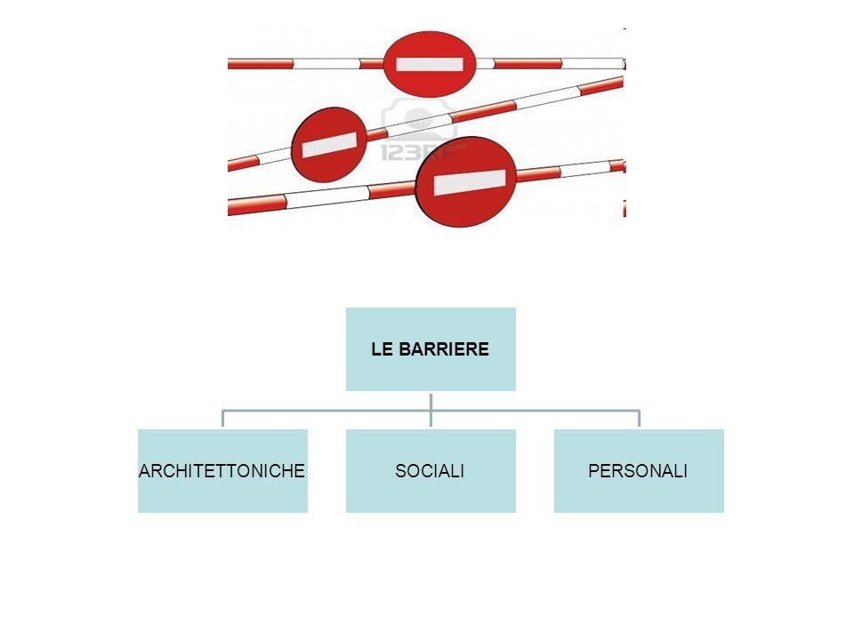 LE BARRIERE ARCHITETTONICHESOCIALIPERSONALI
