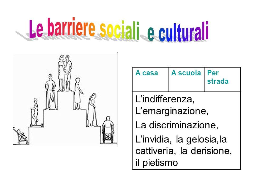 A casaA scuolaPer strada L'indifferenza, L'emarginazione, La discriminazione, L'invidia, la gelosia,la cattiveria, la derisione, il pietismo