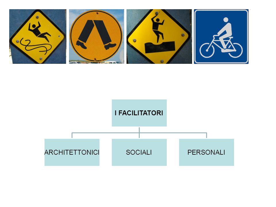 FACILITATORI E SUPPORTI Secondo il modello proposto dalle due Classificazioni dell'OMS (ICF e ICF-CY), i «facilitatori» sono «dei fattori che, mediante la loro assenza o presenza, migliorano il funzionamento e riducono la disabilità.