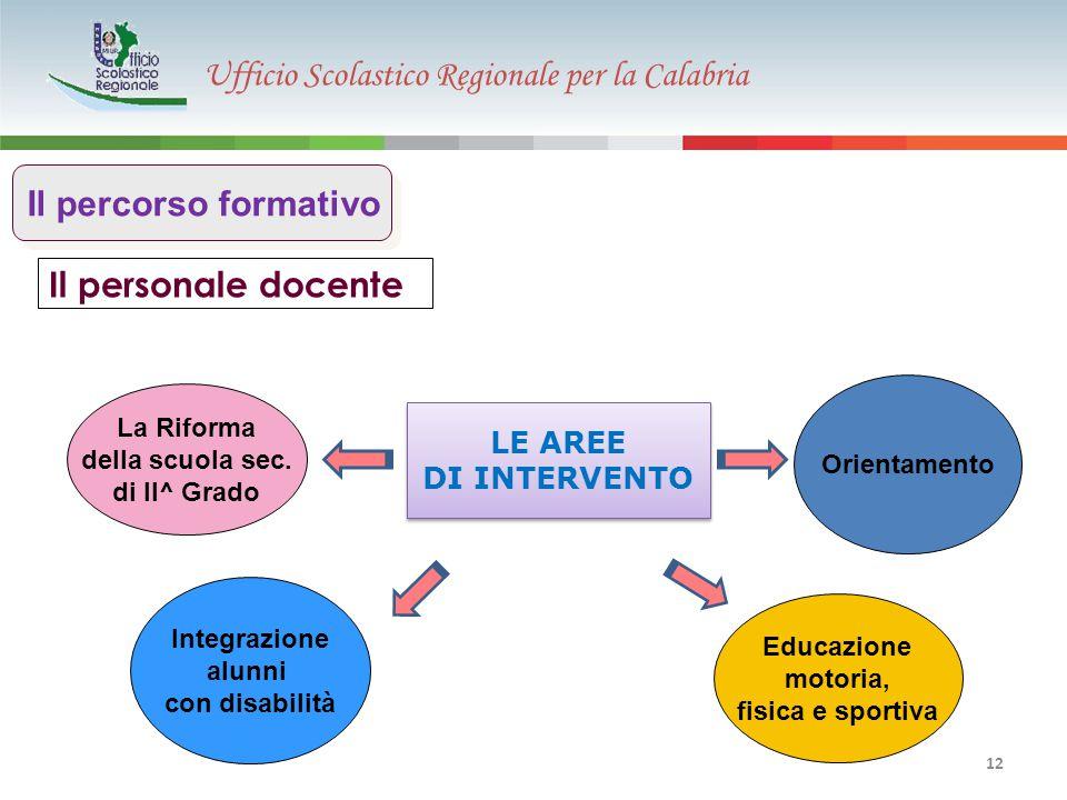 Ufficio Scolastico Regionale per la Calabria Integrazione alunni con disabilità Orientamento Educazione motoria, fisica e sportiva La Riforma della scuola sec.