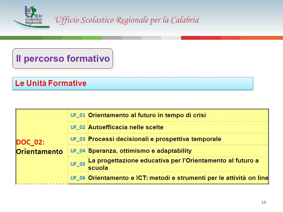 Ufficio Scolastico Regionale per la Calabria 15 Le Unità Formative Il percorso formativo DOC_02: Orientamento UF_01 Orientamento al futuro in tempo di crisi UF_02 Autoefficacia nelle scelte UF_03 Processi decisionali e prospettiva temporale UF_04 Speranza, ottimismo e adaptability UF_05 La progettazione educativa per l Orientamento al futuro a scuola UF_06 Orientamento e ICT: metodi e strumenti per le attività on line