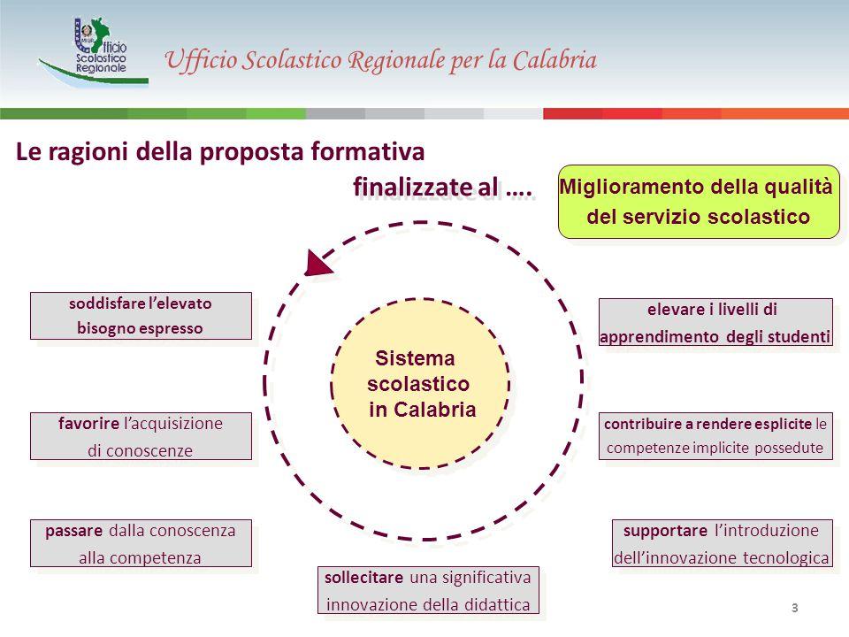 Ufficio Scolastico Regionale per la Calabria 24 La Struttura comune a tutte le Unità Formative Il percorso formativo STR_01: Area di riferimento STR_02: Titolo STR_03: Tutoriale STR_04: Mappa concettuale STR_05: Approfondimento (eventuale) STR_06: Esercitazione (eventuale) STR_07: Test di verifica obbligatorio