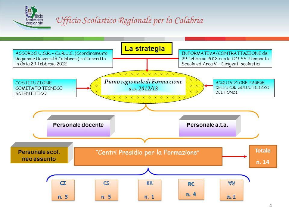 Ufficio Scolastico Regionale per la Calabria 4 Personale scol.