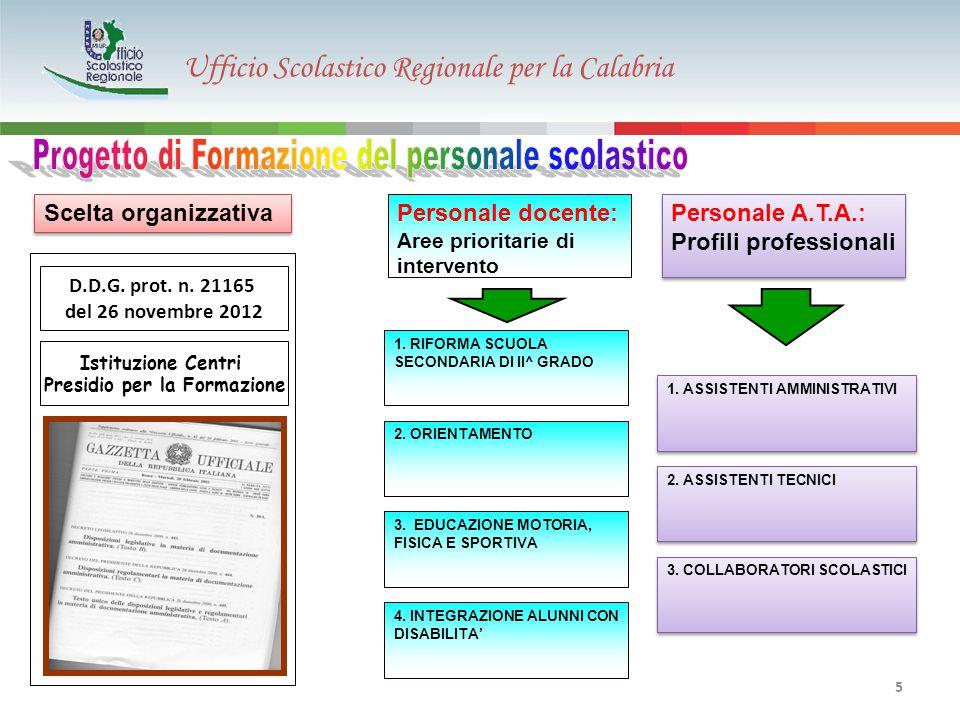 Ufficio Scolastico Regionale per la Calabria 26 La Domanda CENTRI PRESIDIO PER LA FORMAZIONEPERSONALE DOCENTEPERSONALE A.T.A.