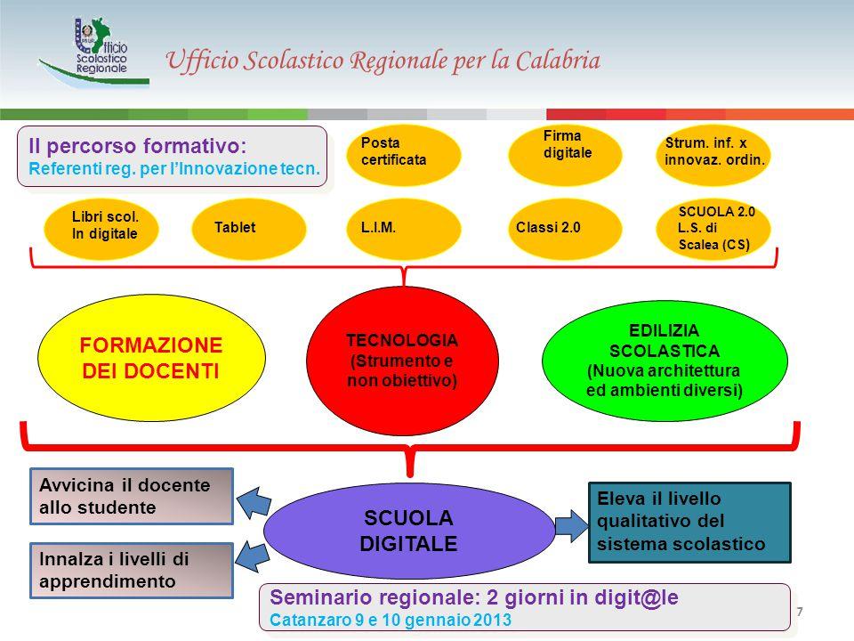 Ufficio Scolastico Regionale per la Calabria 18 Le Unità Formative Il percorso formativo ATA_05: Assistenti amministrativi UF_01 Innovazione Tecnologica (Posta Certificata, Dematerializzione doc.; Prot.