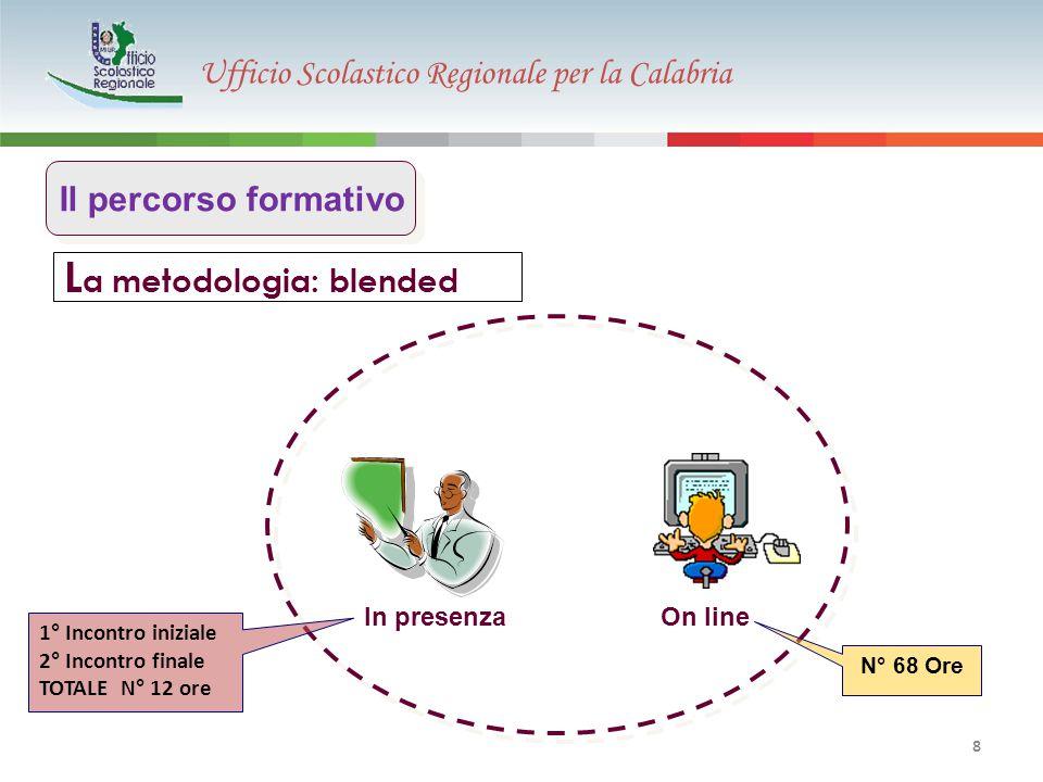 Ufficio Scolastico Regionale per la Calabria L a metodologia: blended 8 Il percorso formativo In presenza On line 1° Incontro iniziale 2° Incontro finale TOTALE N° 12 ore N° 68 Ore