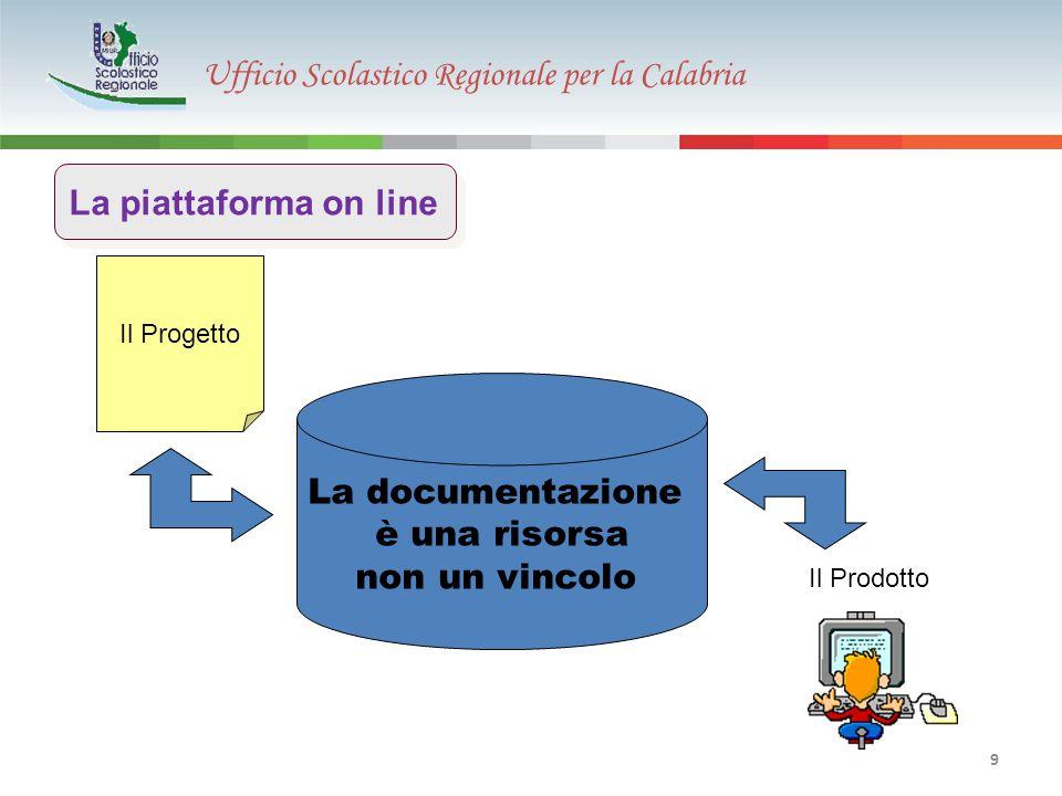 Ufficio Scolastico Regionale per la Calabria 30 Francesco Mercurio