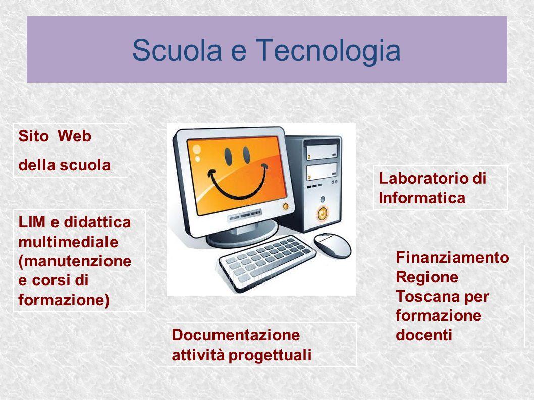 Scuola e Tecnologia LIM e didattica multimediale (manutenzione e corsi di formazione) Sito Web della scuola Documentazione attività progettuali Laboratorio di Informatica Finanziamento Regione Toscana per formazione docenti