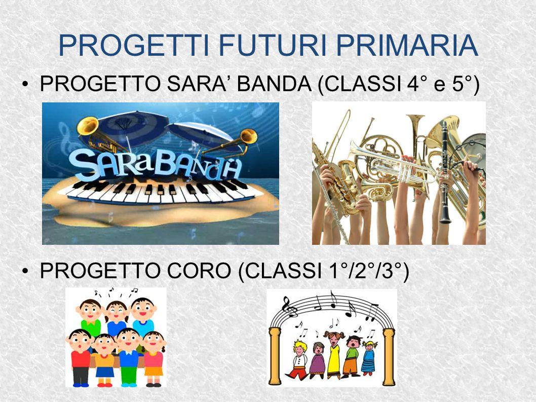PROGETTI FUTURI PRIMARIA PROGETTO SARA' BANDA (CLASSI 4° e 5°) PROGETTO CORO (CLASSI 1°/2°/3°)