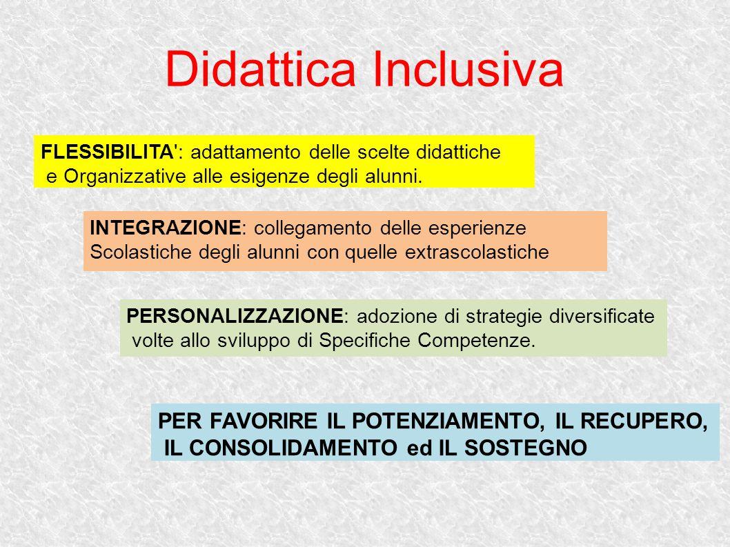 Didattica Inclusiva FLESSIBILITA : adattamento delle scelte didattiche e Organizzative alle esigenze degli alunni.