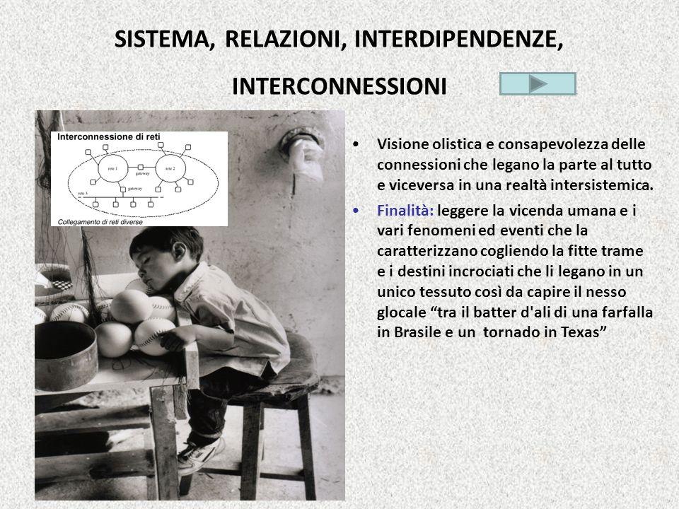 SISTEMA, RELAZIONI, INTERDIPENDENZE, INTERCONNESSIONI Visione olistica e consapevolezza delle connessioni che legano la parte al tutto e viceversa in