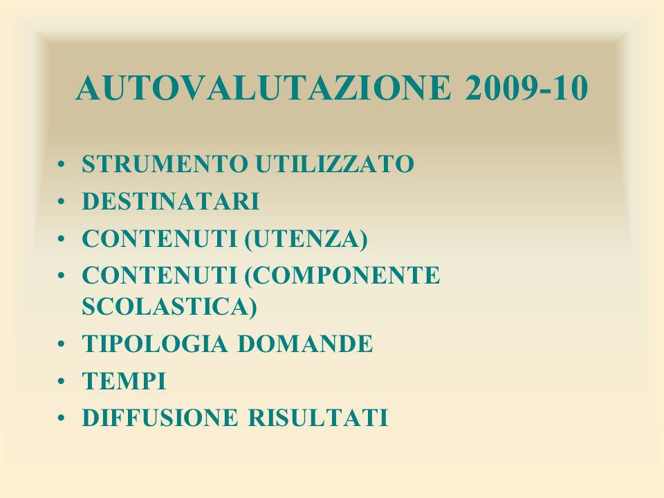 AUTOVALUTAZIONE 2009-10 STRUMENTO UTILIZZATO DESTINATARI CONTENUTI (UTENZA) CONTENUTI (COMPONENTE SCOLASTICA) TIPOLOGIA DOMANDE TEMPI DIFFUSIONE RISUL