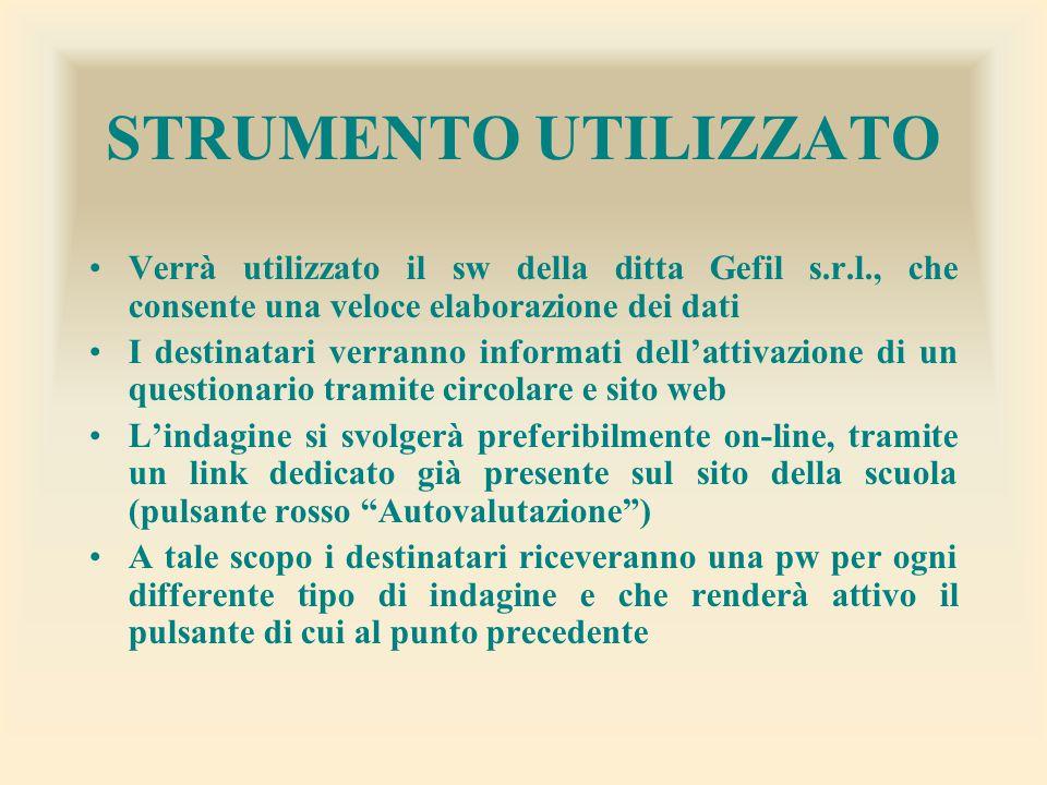 STRUMENTO UTILIZZATO Verrà utilizzato il sw della ditta Gefil s.r.l., che consente una veloce elaborazione dei dati I destinatari verranno informati d