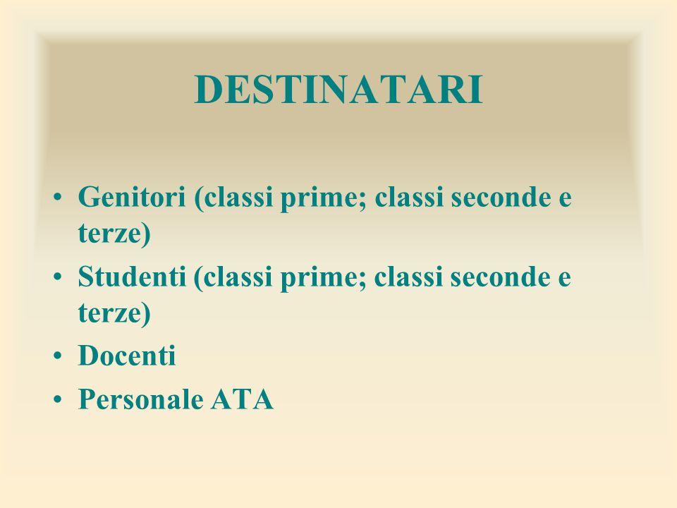DESTINATARI Genitori (classi prime; classi seconde e terze) Studenti (classi prime; classi seconde e terze) Docenti Personale ATA