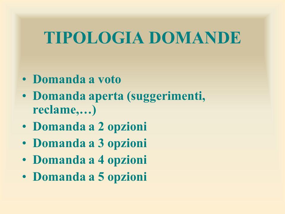 TIPOLOGIA DOMANDE Domanda a voto Domanda aperta (suggerimenti, reclame,…) Domanda a 2 opzioni Domanda a 3 opzioni Domanda a 4 opzioni Domanda a 5 opzi