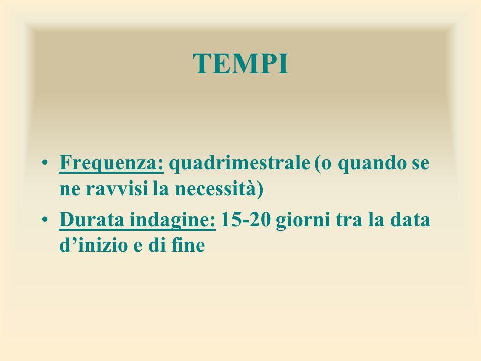 TEMPI Frequenza: quadrimestrale (o quando se ne ravvisi la necessità) Durata indagine: 15-20 giorni tra la data d'inizio e di fine