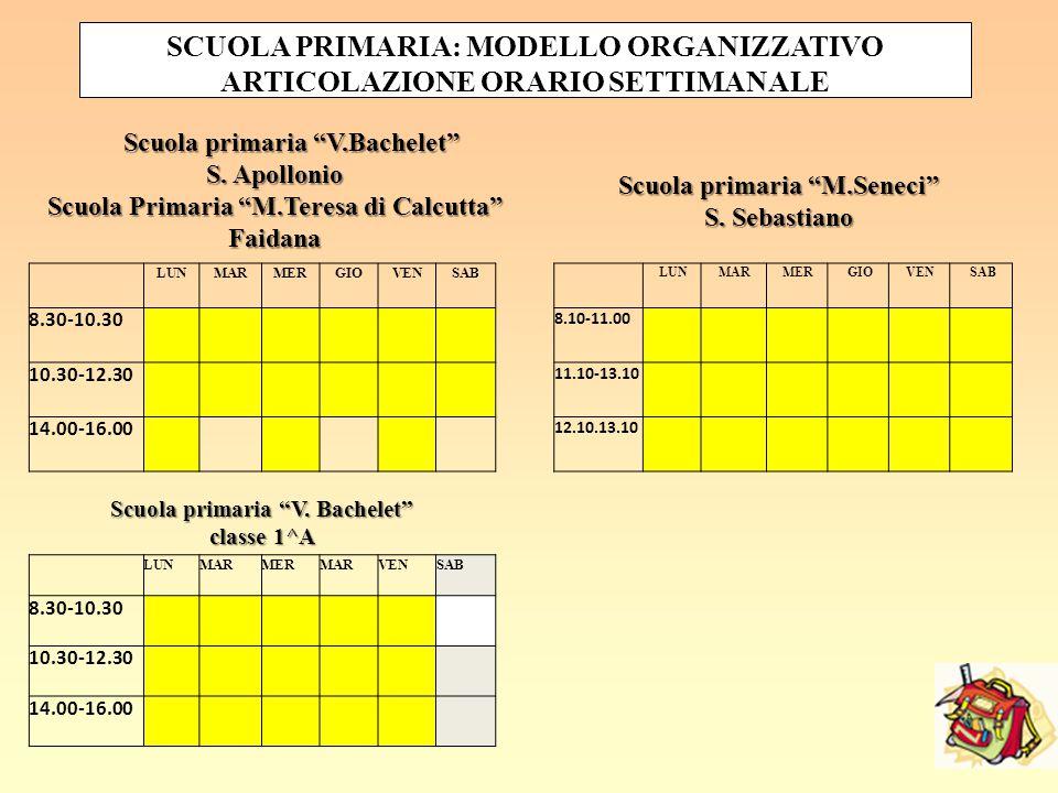 SCUOLA PRIMARIA: MODELLO ORGANIZZATIVO ARTICOLAZIONE ORARIO SETTIMANALE LUN MAR MER GIO VEN SAB 8.10-11.00 11.10-13.10 12.10.13.10 Scuola primaria V.Bachelet Scuola primaria V.Bachelet S.
