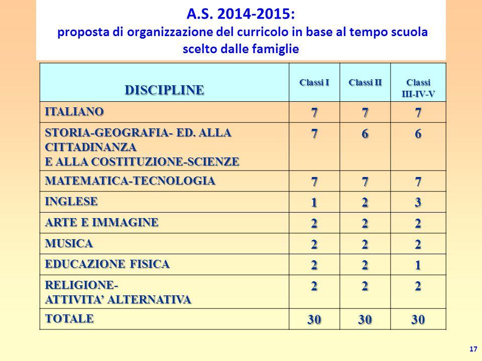 17 A.S. 2014-2015: proposta di organizzazione del curricolo in base al tempo scuola scelto dalle famiglie DISCIPLINE Classi I Classi II ClassiIII-IV-V