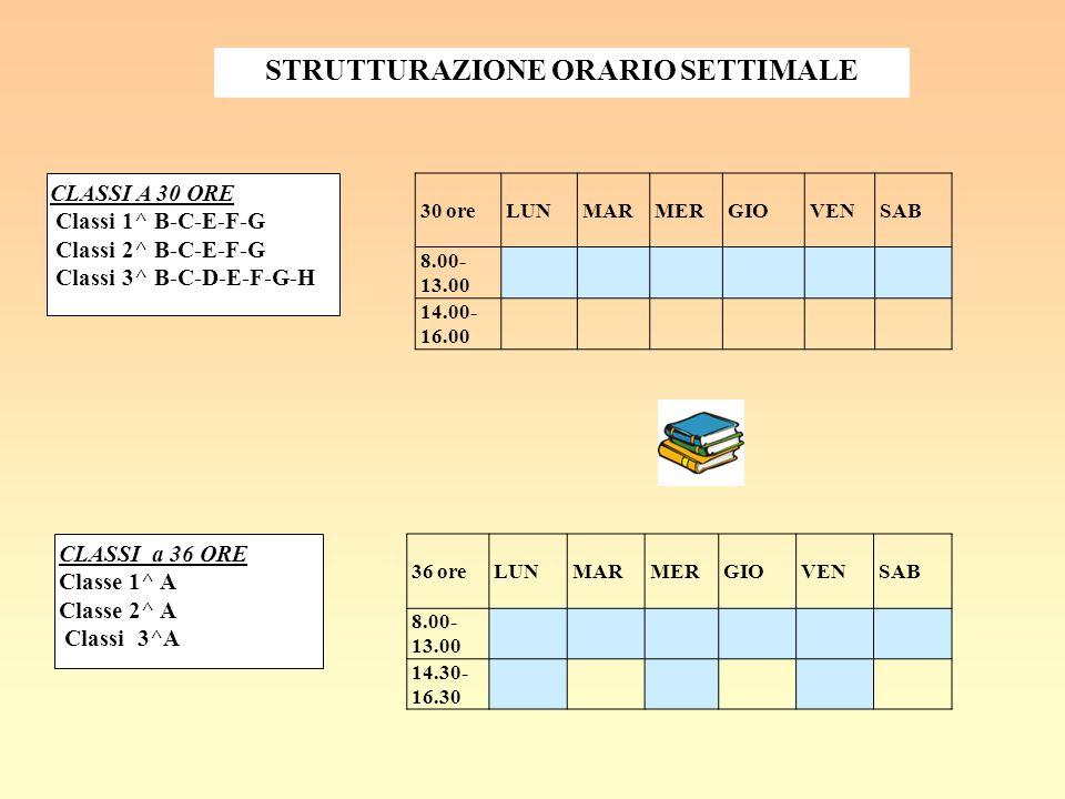 STRUTTURAZIONE ORARIO SETTIMALE CLASSI A 30 ORE Classi 1^ B-C-E-F-G Classi 2^ B-C-E-F-G Classi 3^ B-C-D-E-F-G-H CLASSI a 36 ORE Classe 1^ A Classe 2^