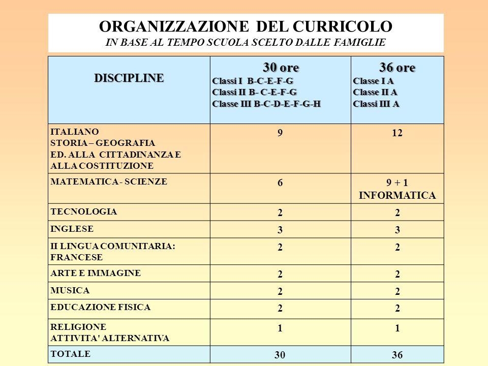 ORGANIZZAZIONE DEL CURRICOLO IN BASE AL TEMPO SCUOLA SCELTO DALLE FAMIGLIE DISCIPLINE 30 ore 30 ore Classi I B-C-E-F-G Classi II B- C-E-F-G Classe III
