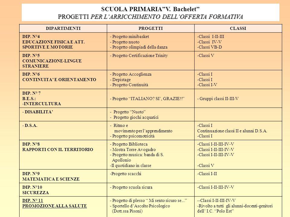 """SCUOLA PRIMARIA""""V. Bachelet"""" PROGETTI PER L'ARRICCHIMENTO DELL'OFFERTA FORMATIVA DIPARTIMENTIPROGETTICLASSI DIP. N°4 EDUCAZIONE FISICA E ATT. SPORTIVE"""