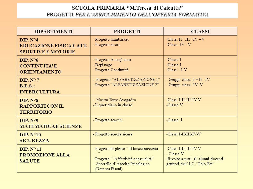 DIPARTIMENTIPROGETTICLASSI DIP. N°4 EDUCAZIONE FISICA E ATT. SPORTIVE E MOTORIE - Progetto minibasket - Progetto nuoto -Classi II - III - IV – V -Clas