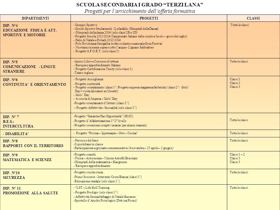 """SCUOLA SECONDARIA I GRADO """"TERZI LANA"""" Progetti per l'arricchimento dell'offerta formativa DIPARTIMENTIPROGETTICLASSI DIP. N°4 EDUCAZIONE FISICA E ATT"""