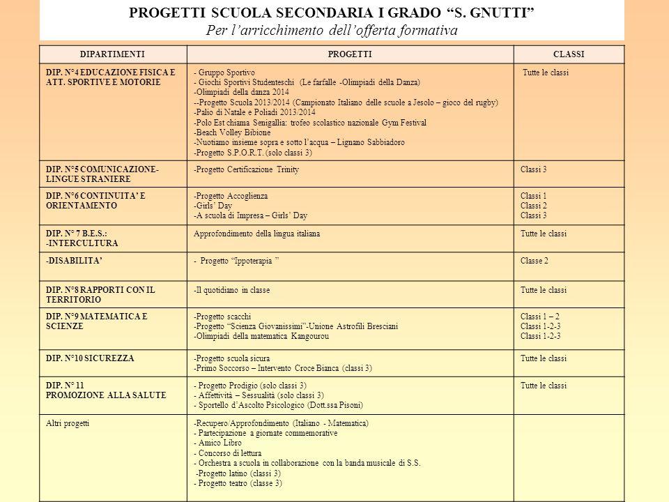 """PROGETTI SCUOLA SECONDARIA I GRADO """"S. GNUTTI"""" Per l'arricchimento dell'offerta formativa DIPARTIMENTIPROGETTICLASSI DIP. N°4 EDUCAZIONE FISICA E ATT."""