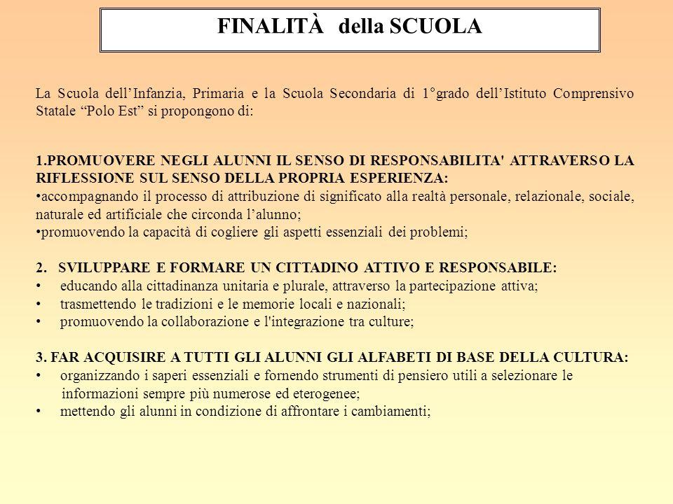 SCUOLA SECONDARIA I GRADO TERZI LANA Progetti per l'arricchimento dell'offerta formativa DIPARTIMENTIPROGETTICLASSI DIP.