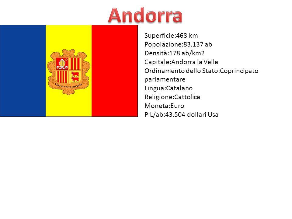 Superficie:468 km Popolazione:83.137 ab Densità:178 ab/km2 Capitale:Andorra la Vella Ordinamento dello Stato:Coprincipato parlamentare Lingua:Catalano
