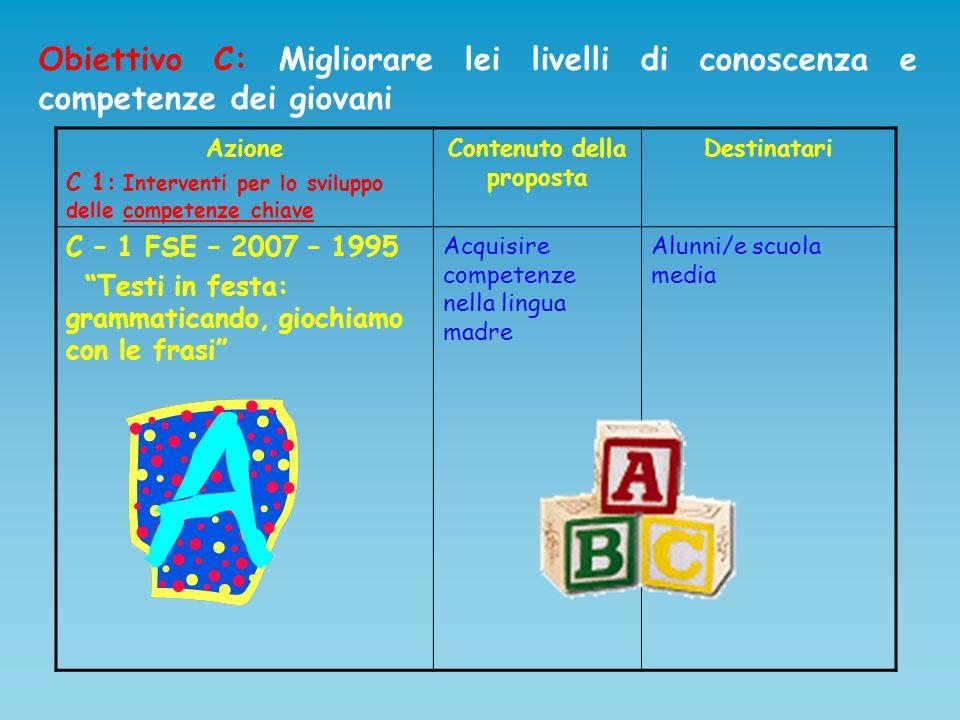 """Azione C 1: Interventi per lo sviluppo delle competenze chiave Contenuto della proposta Destinatari C – 1 FSE – 2007 – 1995 """"Testi in festa: grammatic"""