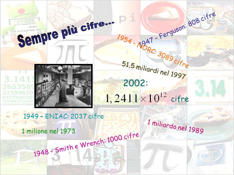 1947 – Ferguson: 808 cifre 1948 - Smith e Wrench: 1000 cifre 1949 – ENIAC: 2037 cifre 1954 – NORC: 3089 cifre 51,5 miliardi nel 1997 1 milione nel 197