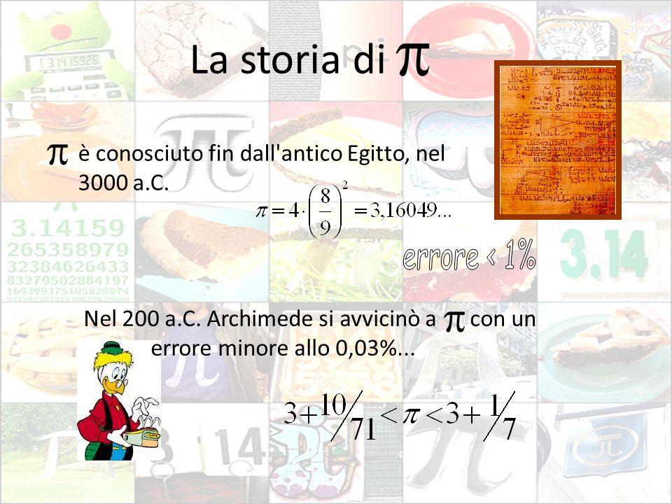 = 4*(1 - 1/3 + 1/5 – 1/7 + 1/9… = È uguale a James gregory Da sistemare.
