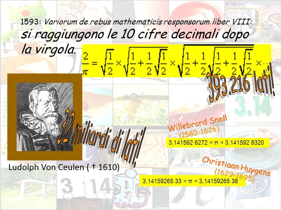 1593: Variorum de rebus mathematicis responsorum liber VIII: si raggiungono le 10 cifre decimali dopo la virgola. Ludolph Von Ceulen ( † 1610) 3,14159
