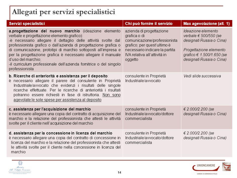 Servizi specialisticiChi può fornire il servizioMax agevolazione (all. 1) a.progettazione del nuovo marchio (ideazione elemento verbale e progettazion