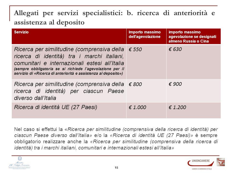 Allegati per servizi specialistici: b. ricerca di anteriorità e assistenza al deposito ServizioImporto massimo dell'agevolazione importo massimo agevo