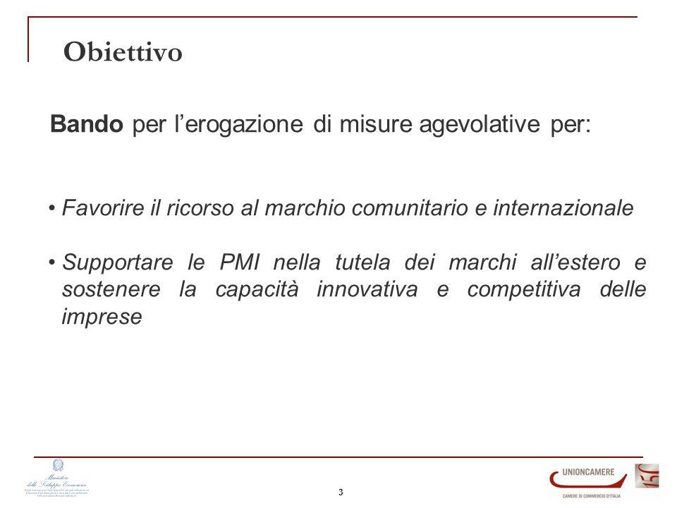 Obiettivo Favorire il ricorso al marchio comunitario e internazionale Supportare le PMI nella tutela dei marchi all'estero e sostenere la capacità innovativa e competitiva delle imprese Bando per l'erogazione di misure agevolative per: 3