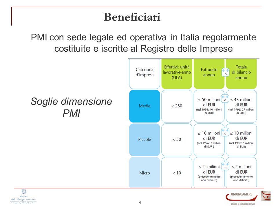 Beneficiari PMI con sede legale ed operativa in Italia regolarmente costituite e iscritte al Registro delle Imprese Soglie dimensione PMI 4