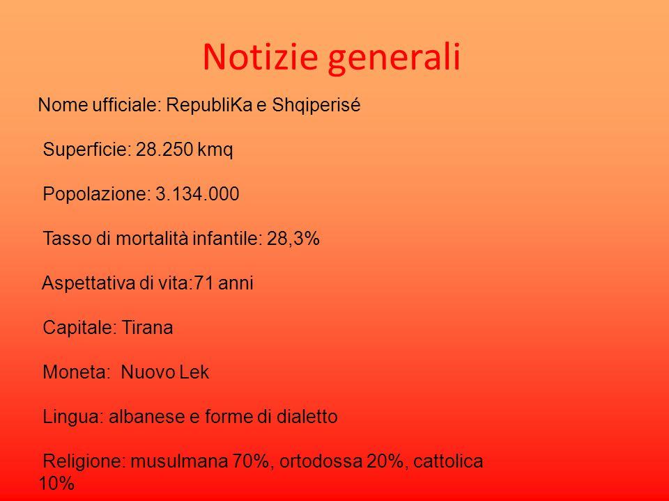 Notizie generali Nome ufficiale: RepubliKa e Shqiperisé Superficie: 28.250 kmq Popolazione: 3.134.000 Tasso di mortalità infantile: 28,3% Aspettativa